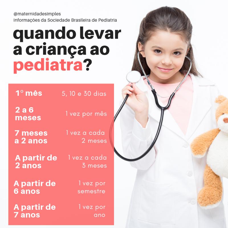 quando levar a criança ao pediatra