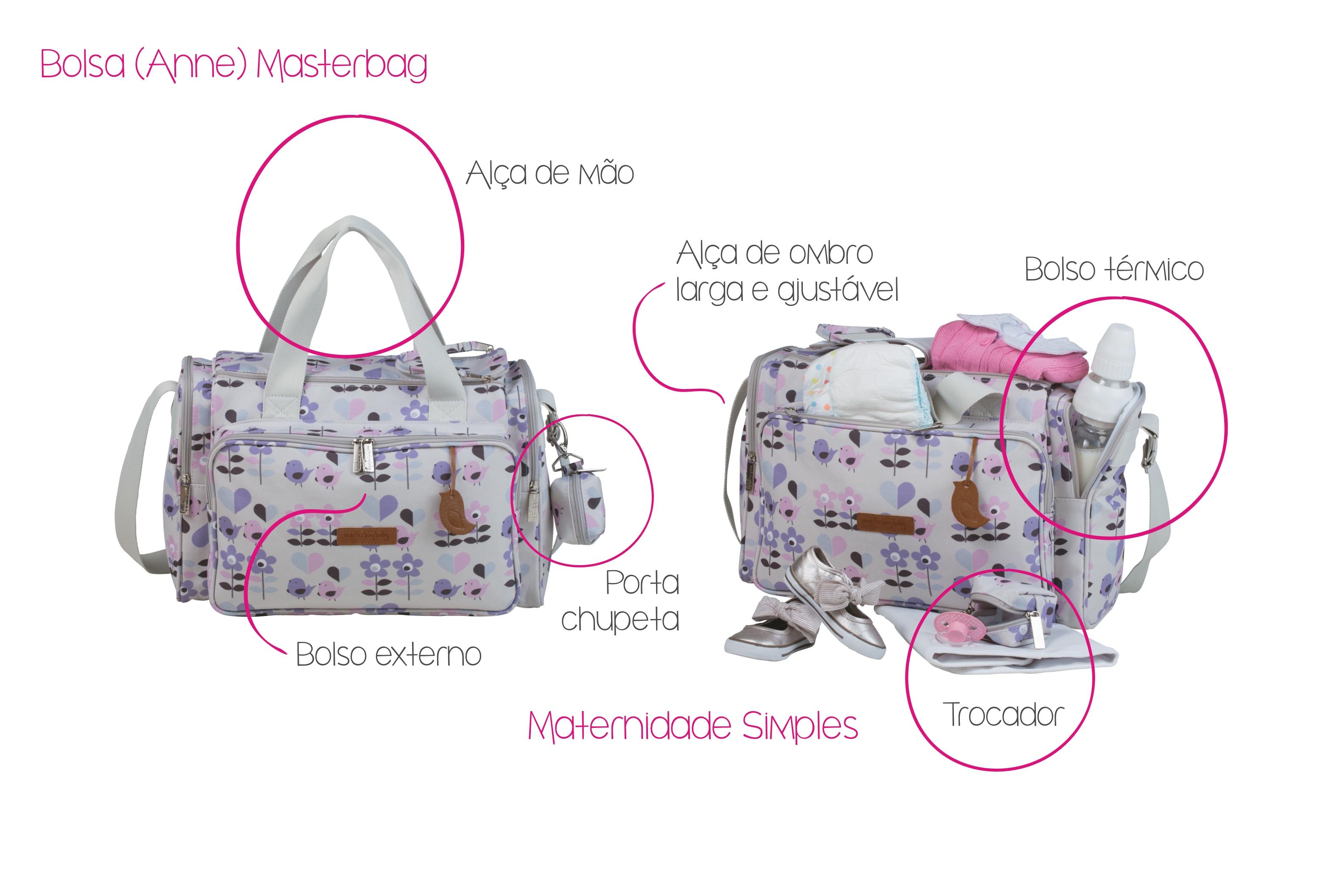 Bolsa De Mão Para O Dia A Dia : O que levar na bolsa do beb? maternidade simples